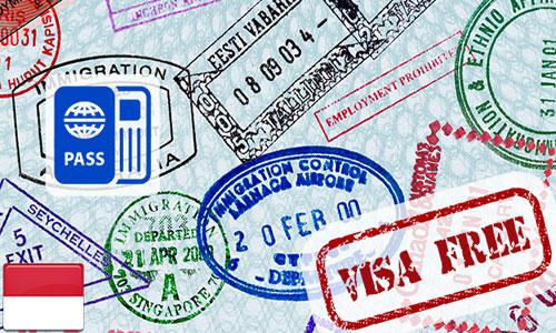 Visa Free Countries toMauritius!